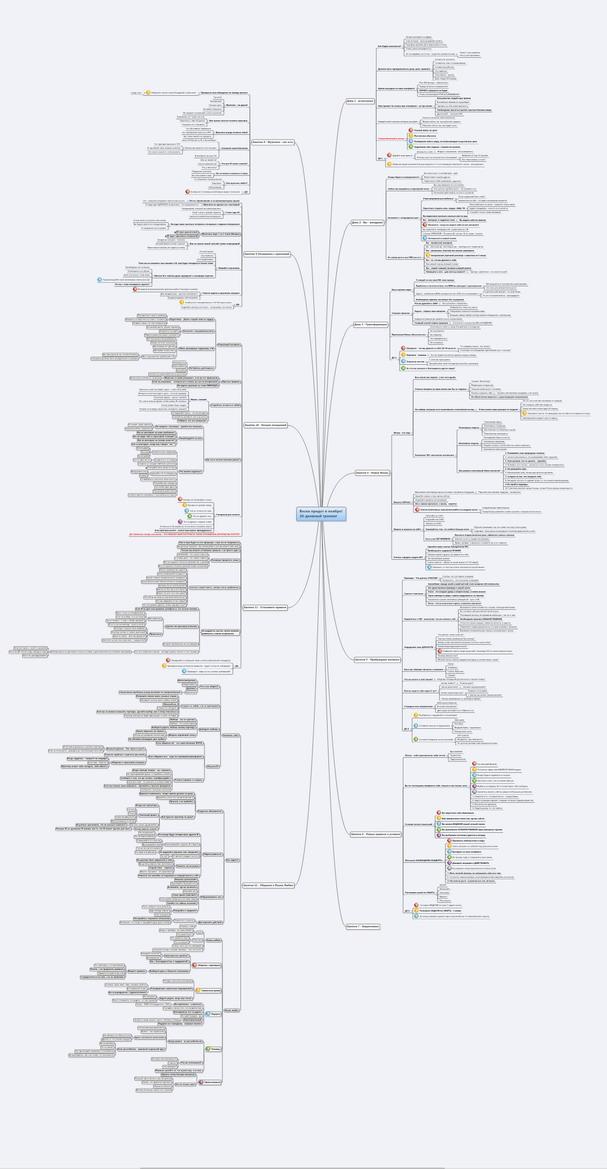 Mind-Map_resize
